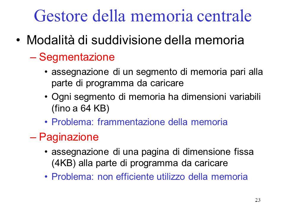 Gestore della memoria centrale