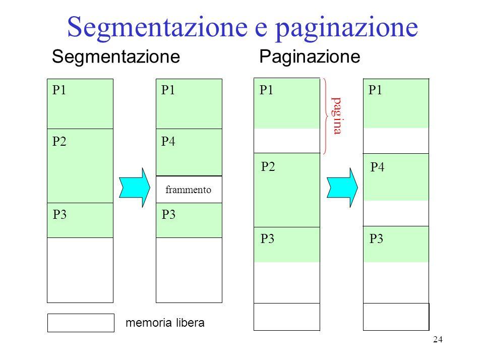 Segmentazione e paginazione