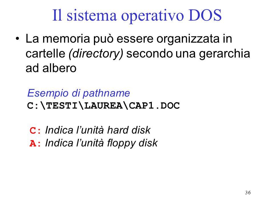 Il sistema operativo DOS
