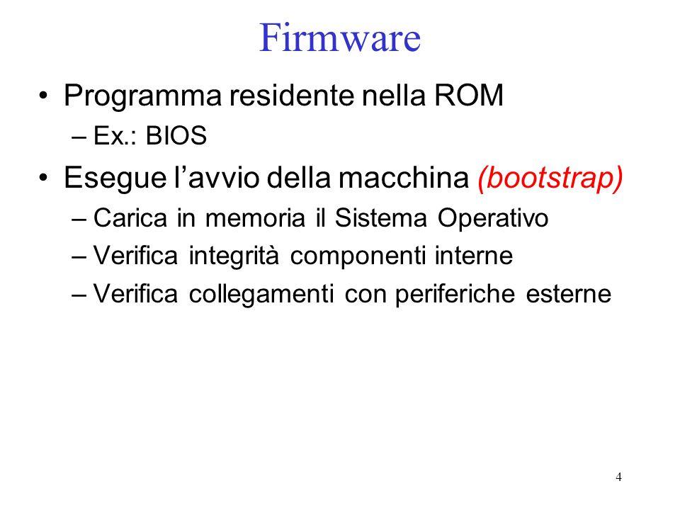 Firmware Programma residente nella ROM