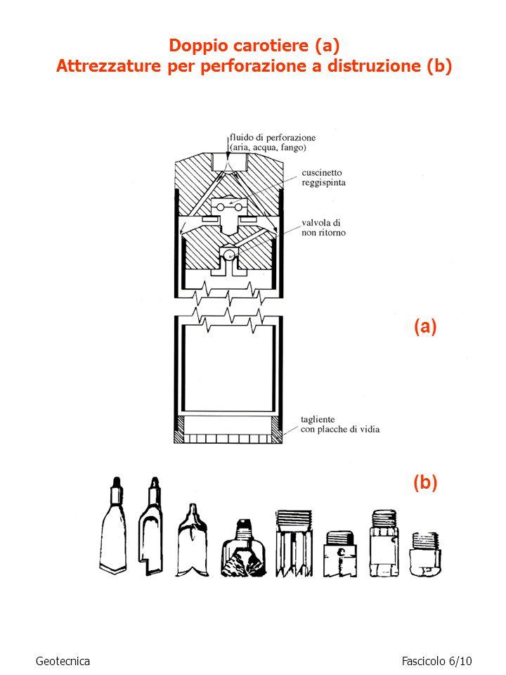 Attrezzature per perforazione a distruzione (b)