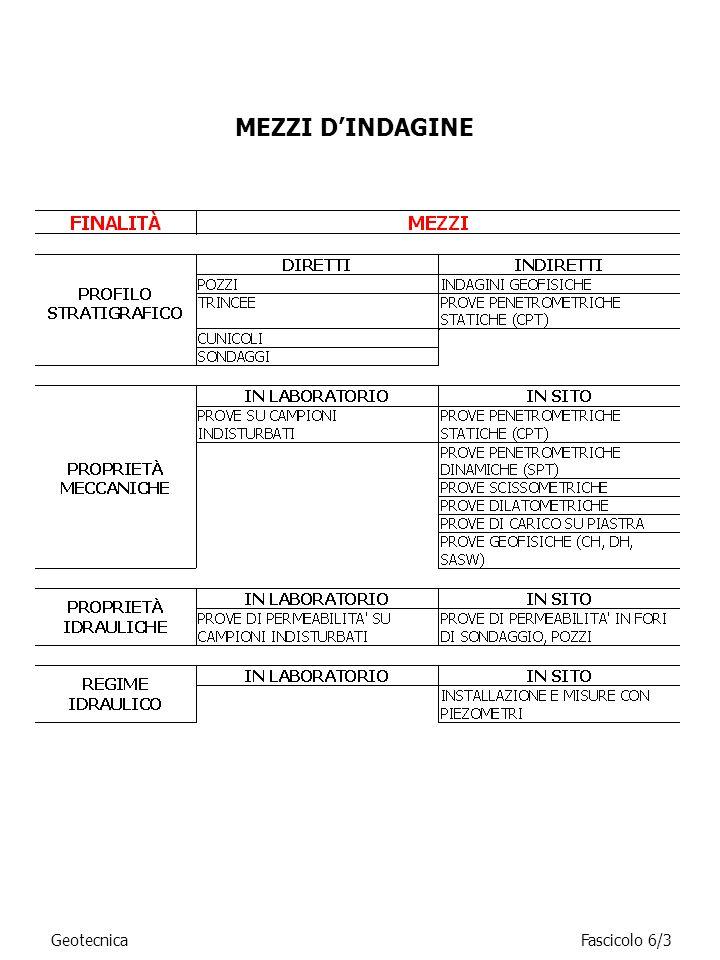 MEZZI D'INDAGINE Geotecnica Fascicolo 6/3