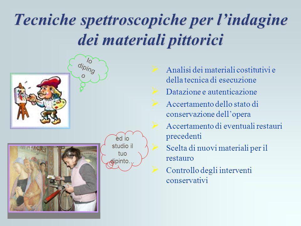 Tecniche spettroscopiche per l'indagine dei materiali pittorici