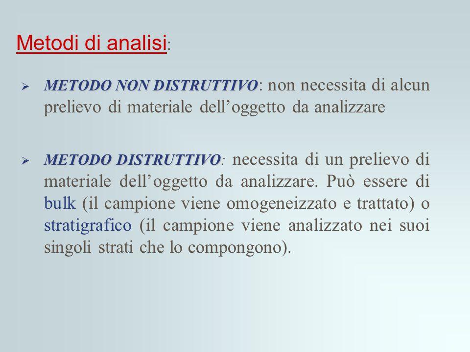 Metodi di analisi: METODO NON DISTRUTTIVO: non necessita di alcun prelievo di materiale dell'oggetto da analizzare.