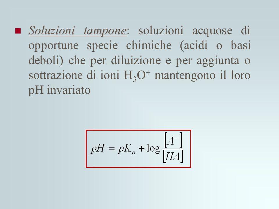 Soluzioni tampone: soluzioni acquose di opportune specie chimiche (acidi o basi deboli) che per diluizione e per aggiunta o sottrazione di ioni H3O+ mantengono il loro pH invariato