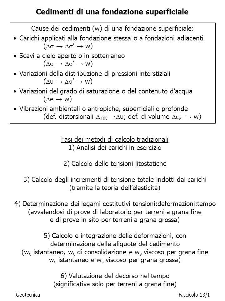 Calcolo Dei Cedimenti Delle Fondazioni.Cedimenti Di Una Fondazione Superficiale