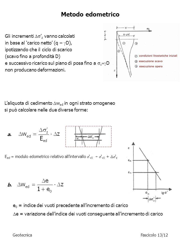 Metodo edometrico Gli incrementi Ds'z vanno calcolati