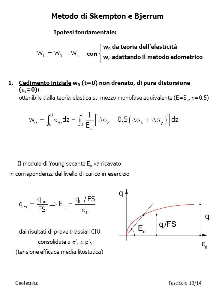 Metodo di Skempton e Bjerrum