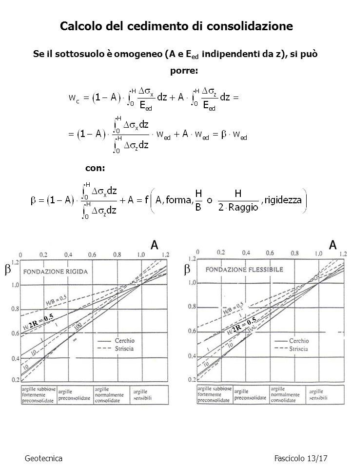 Calcolo del cedimento di consolidazione