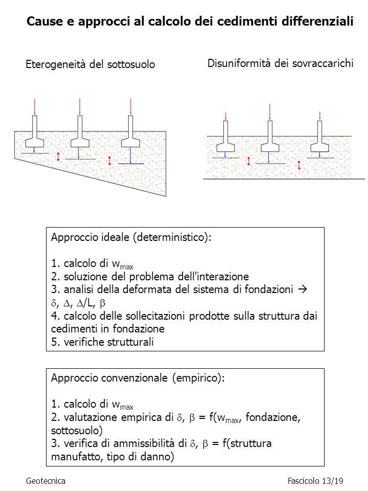 Cause e approcci al calcolo dei cedimenti differenziali
