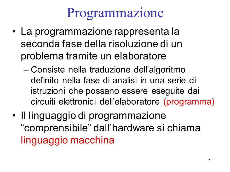 ProgrammazioneLa programmazione rappresenta la seconda fase della risoluzione di un problema tramite un elaboratore.
