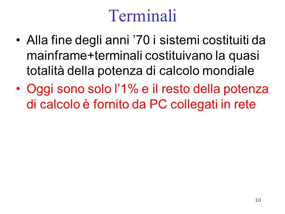 Terminali Alla fine degli anni '70 i sistemi costituiti da mainframe+terminali costituivano la quasi totalità della potenza di calcolo mondiale.