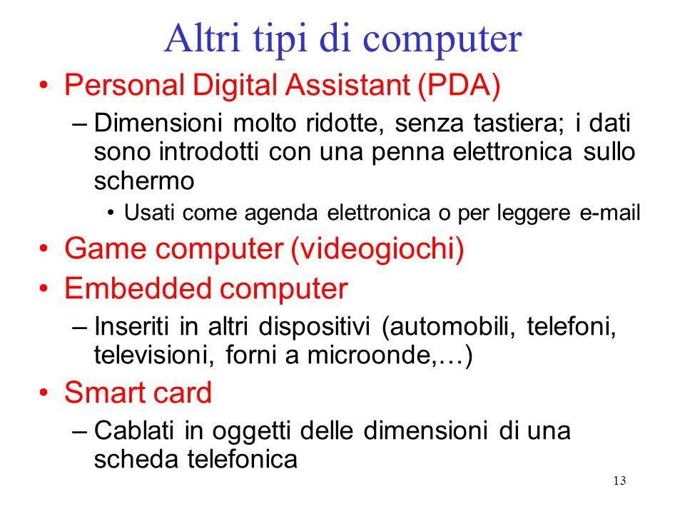 Altri tipi di computer Personal Digital Assistant (PDA)