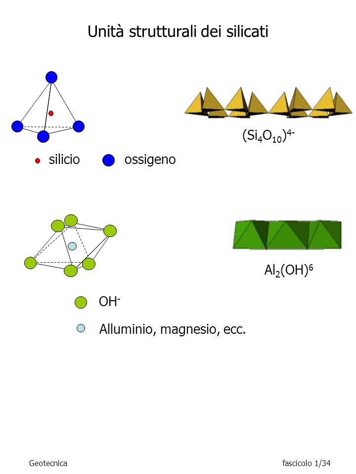 Unità strutturali dei silicati
