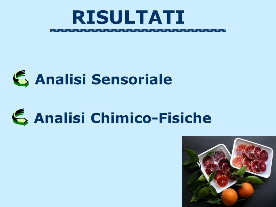RISULTATI Analisi Sensoriale Analisi Chimico-Fisiche