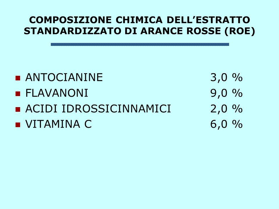 ACIDI IDROSSICINNAMICI 2,0 % VITAMINA C 6,0 %