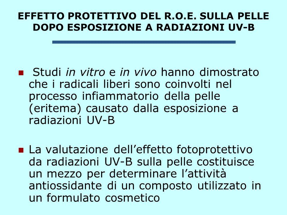 EFFETTO PROTETTIVO DEL R. O. E