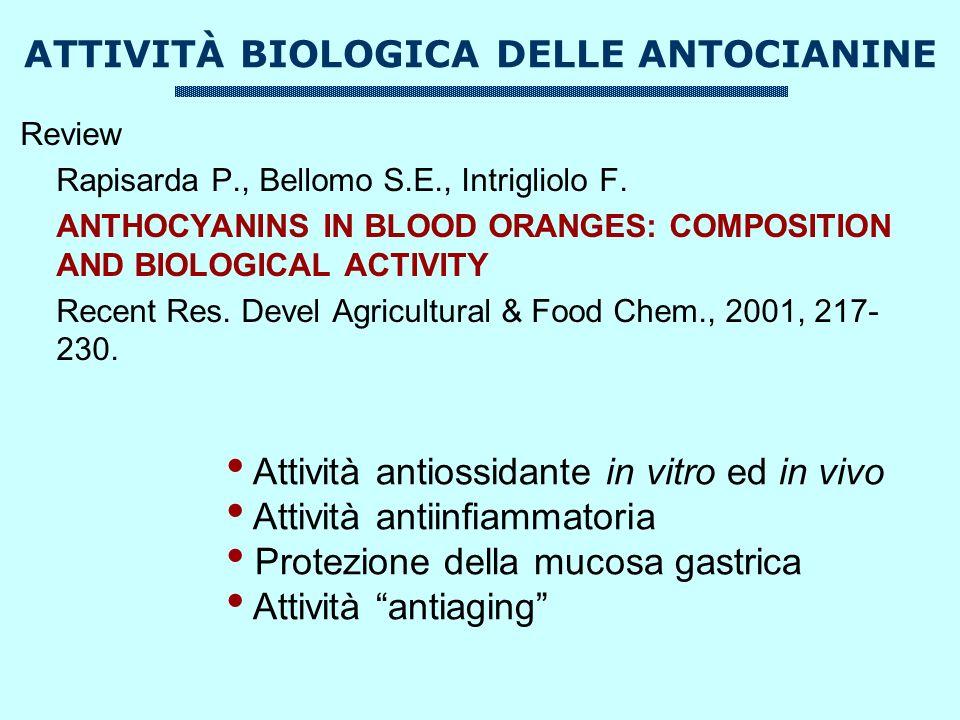 ATTIVITÀ BIOLOGICA DELLE ANTOCIANINE