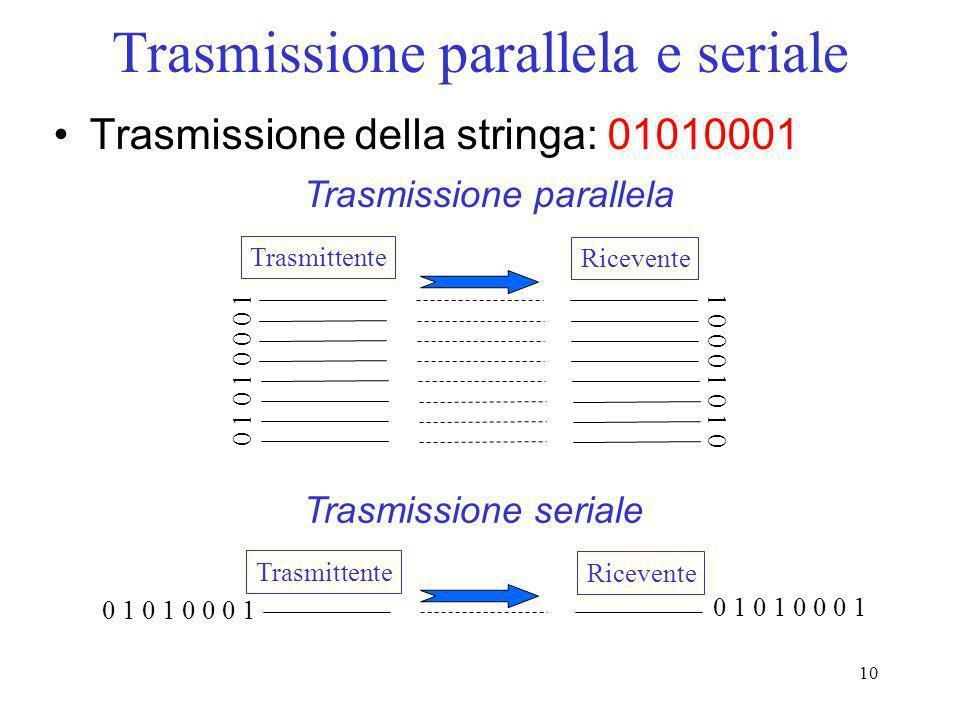Trasmissione parallela e seriale