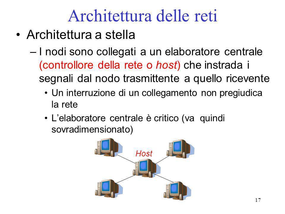 Architettura delle reti