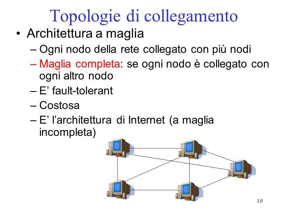 Topologie di collegamento