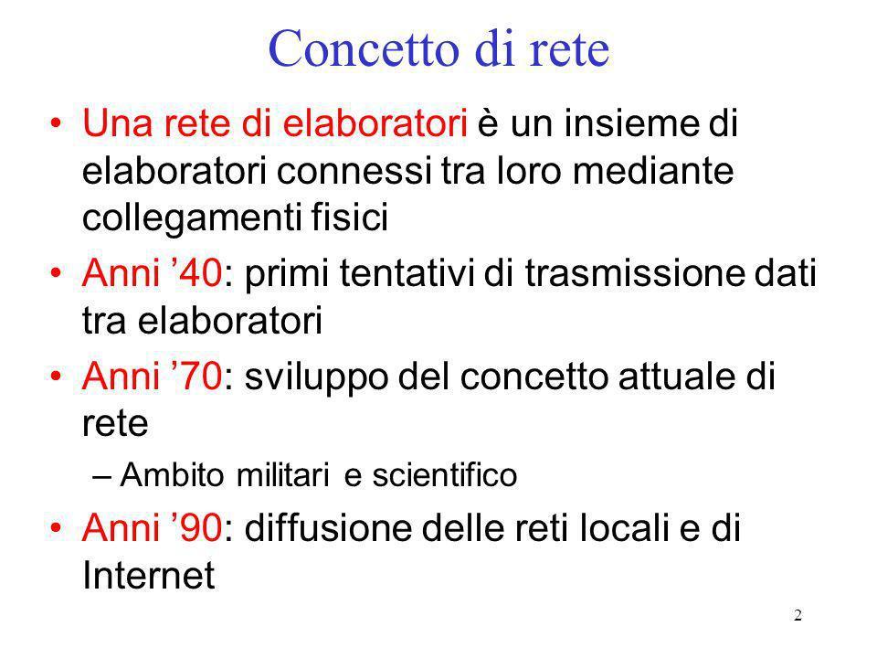 Concetto di rete Una rete di elaboratori è un insieme di elaboratori connessi tra loro mediante collegamenti fisici.