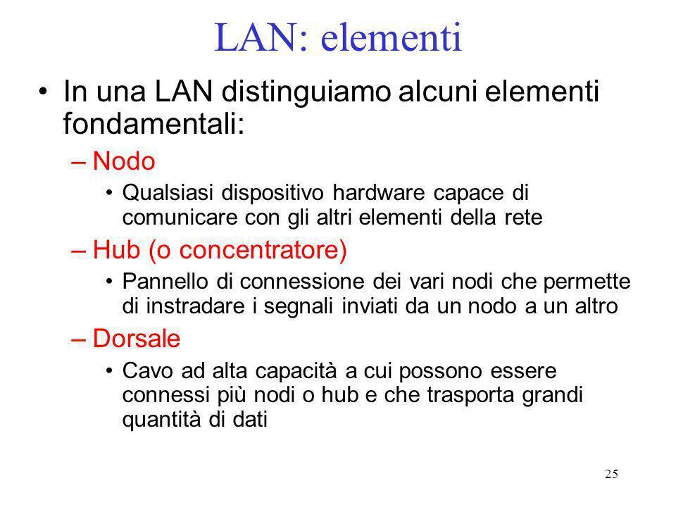 LAN: elementi In una LAN distinguiamo alcuni elementi fondamentali: