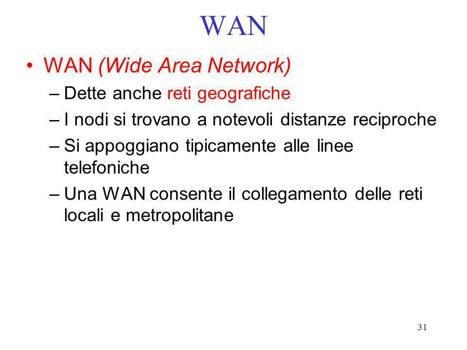 WAN WAN (Wide Area Network) Dette anche reti geografiche