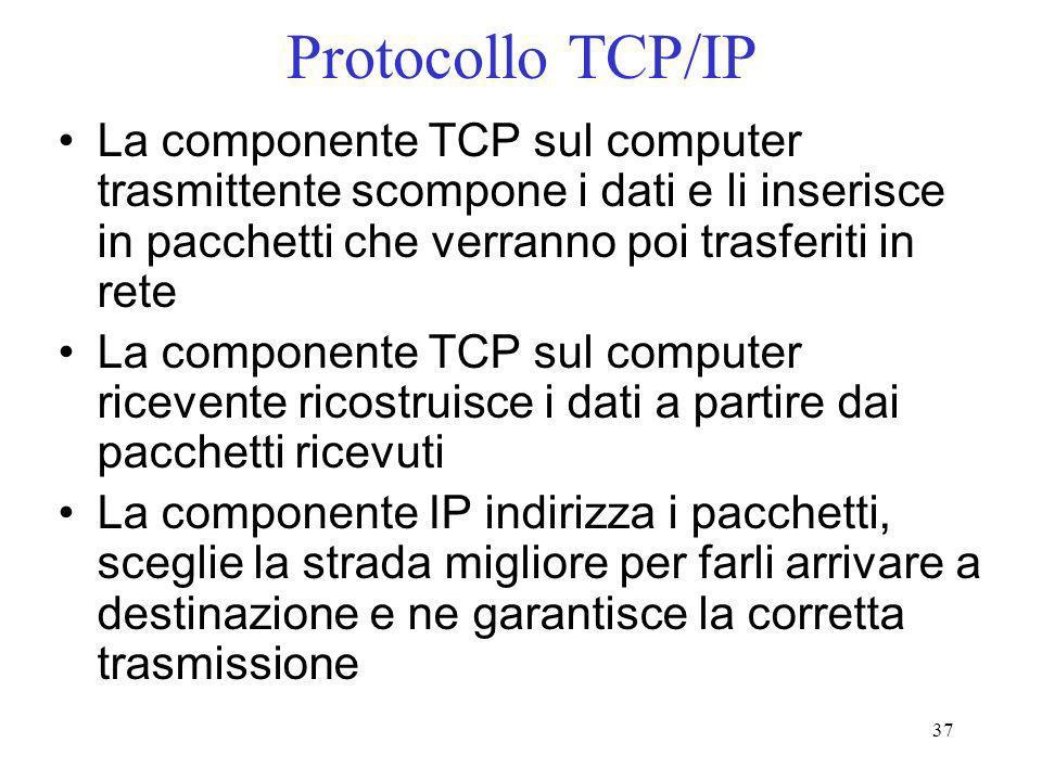 Protocollo TCP/IP La componente TCP sul computer trasmittente scompone i dati e li inserisce in pacchetti che verranno poi trasferiti in rete.