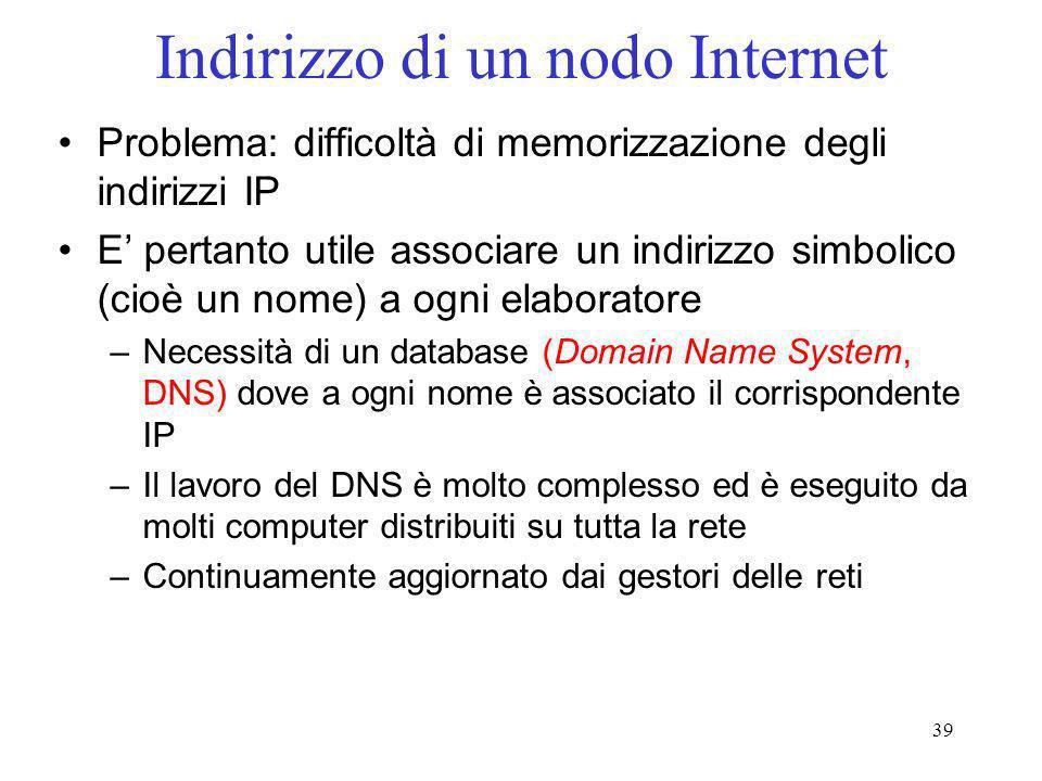 Indirizzo di un nodo Internet