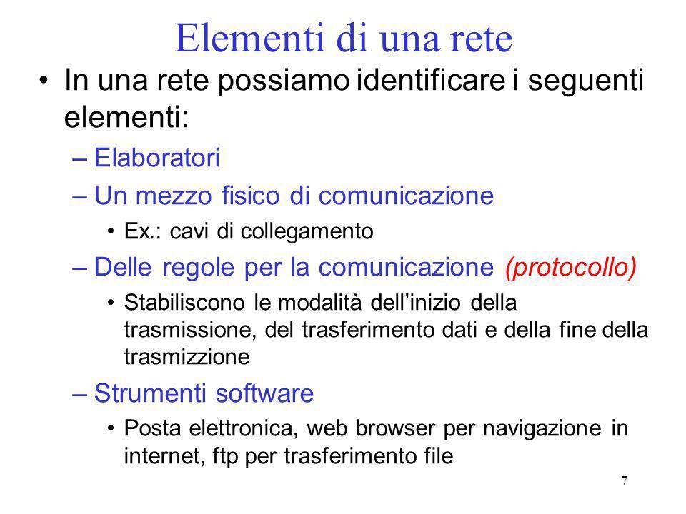 Elementi di una rete In una rete possiamo identificare i seguenti elementi: Elaboratori. Un mezzo fisico di comunicazione.