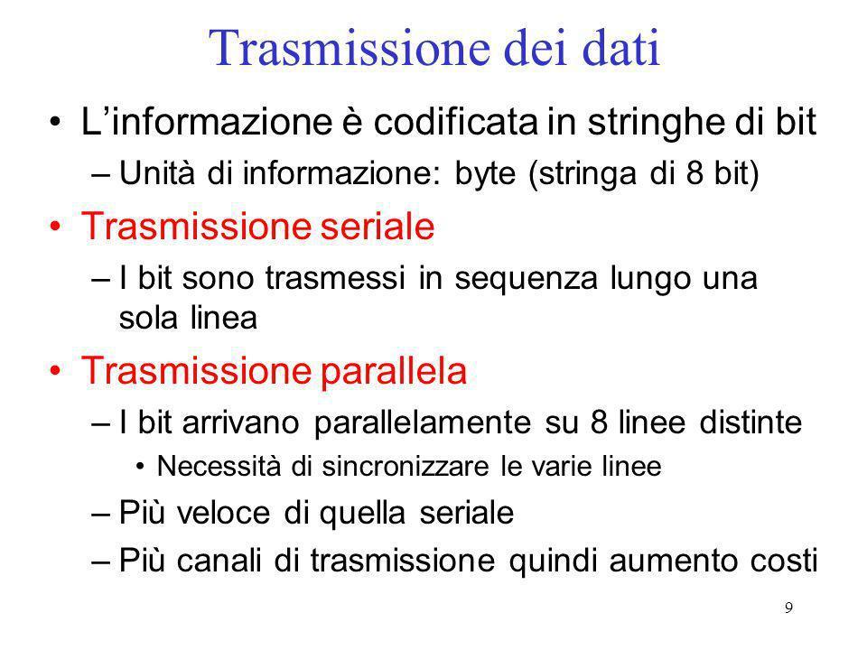 Trasmissione dei dati L'informazione è codificata in stringhe di bit