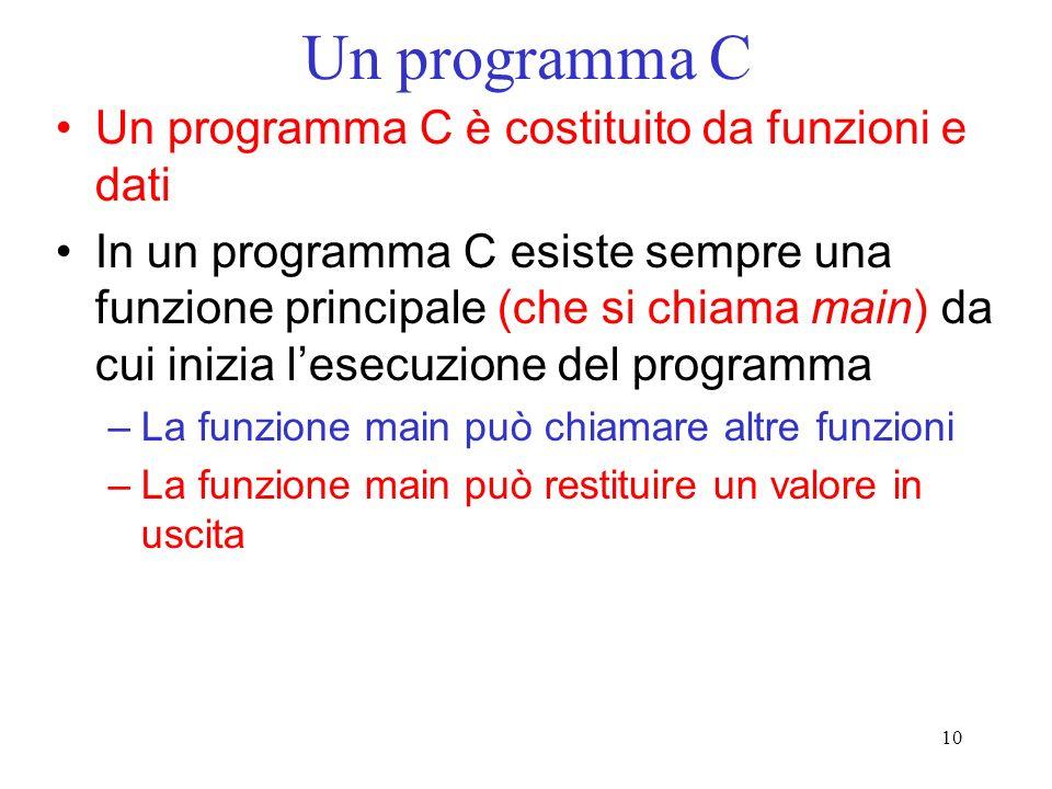 Un programma C Un programma C è costituito da funzioni e dati