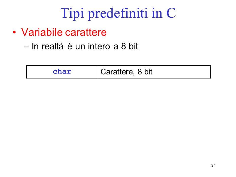 Tipi predefiniti in C Variabile carattere