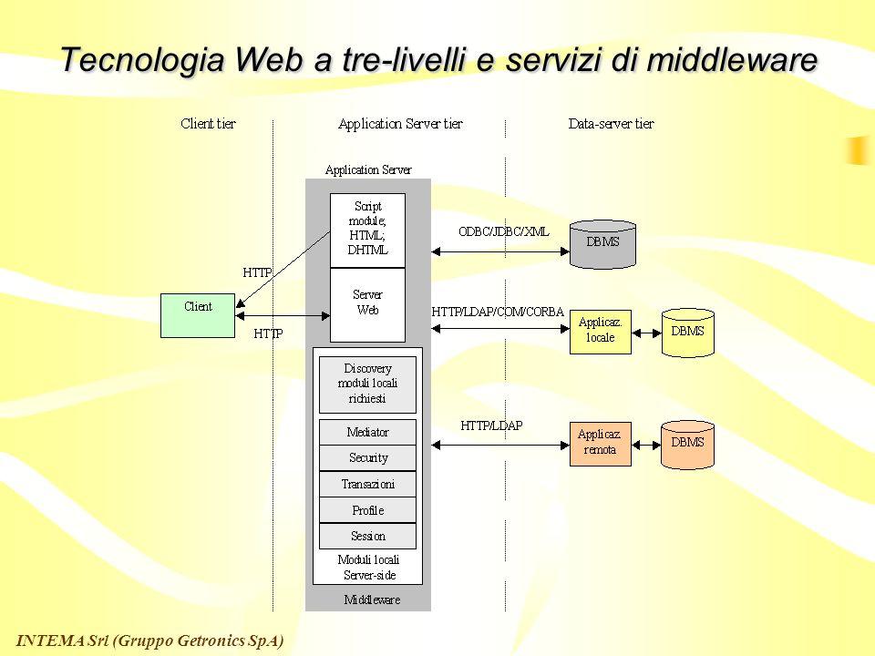 Tecnologia Web a tre-livelli e servizi di middleware