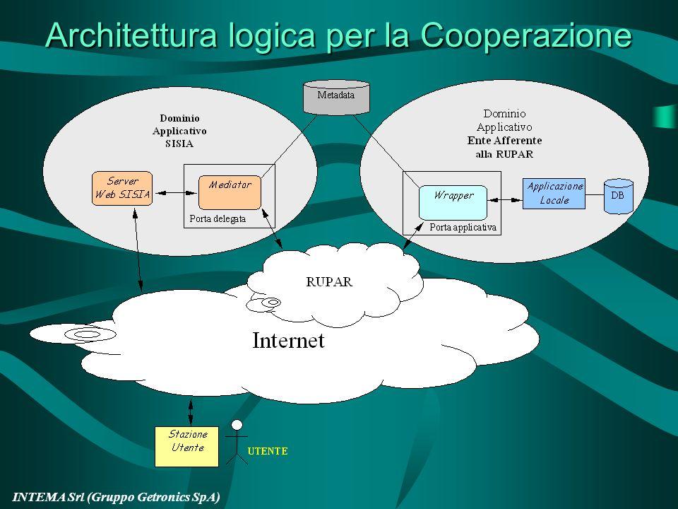 Architettura logica per la Cooperazione