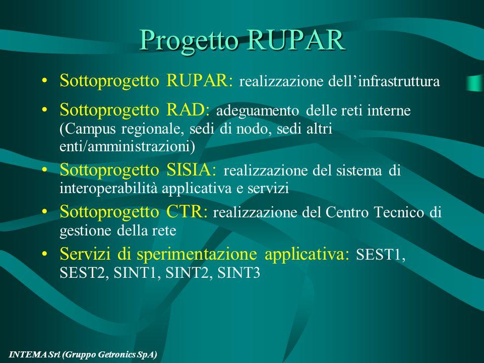 Progetto RUPAR Sottoprogetto RUPAR: realizzazione dell'infrastruttura