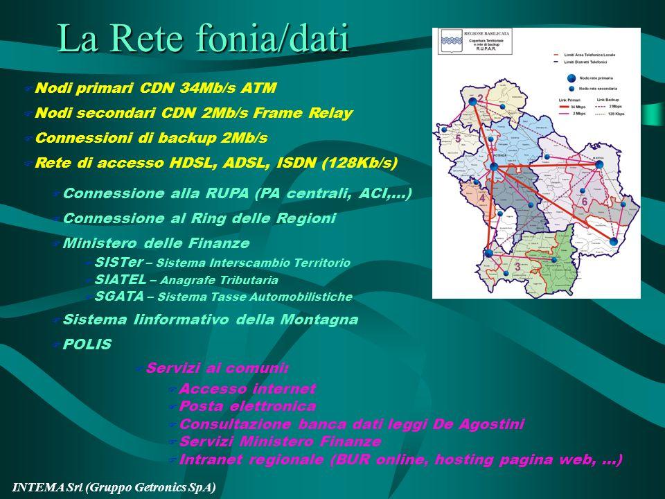 La Rete fonia/dati Nodi primari CDN 34Mb/s ATM