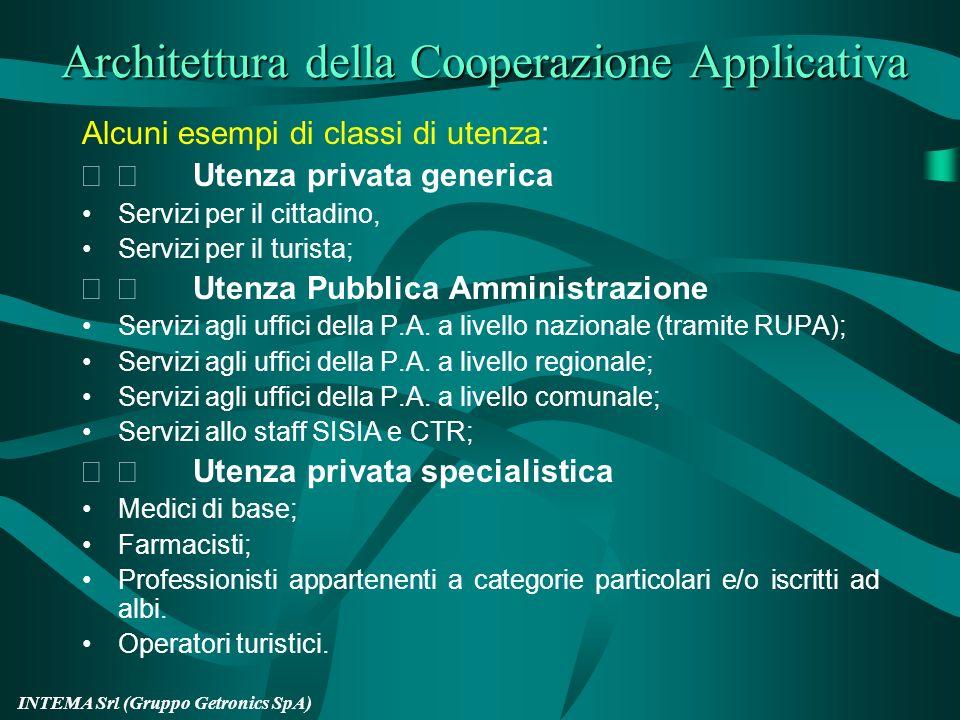 Architettura della Cooperazione Applicativa