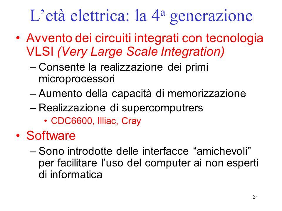 L'età elettrica: la 4a generazione