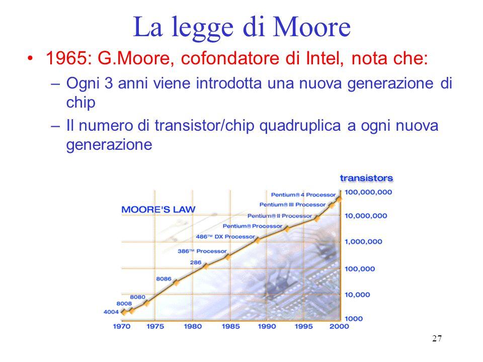 La legge di Moore 1965: G.Moore, cofondatore di Intel, nota che: