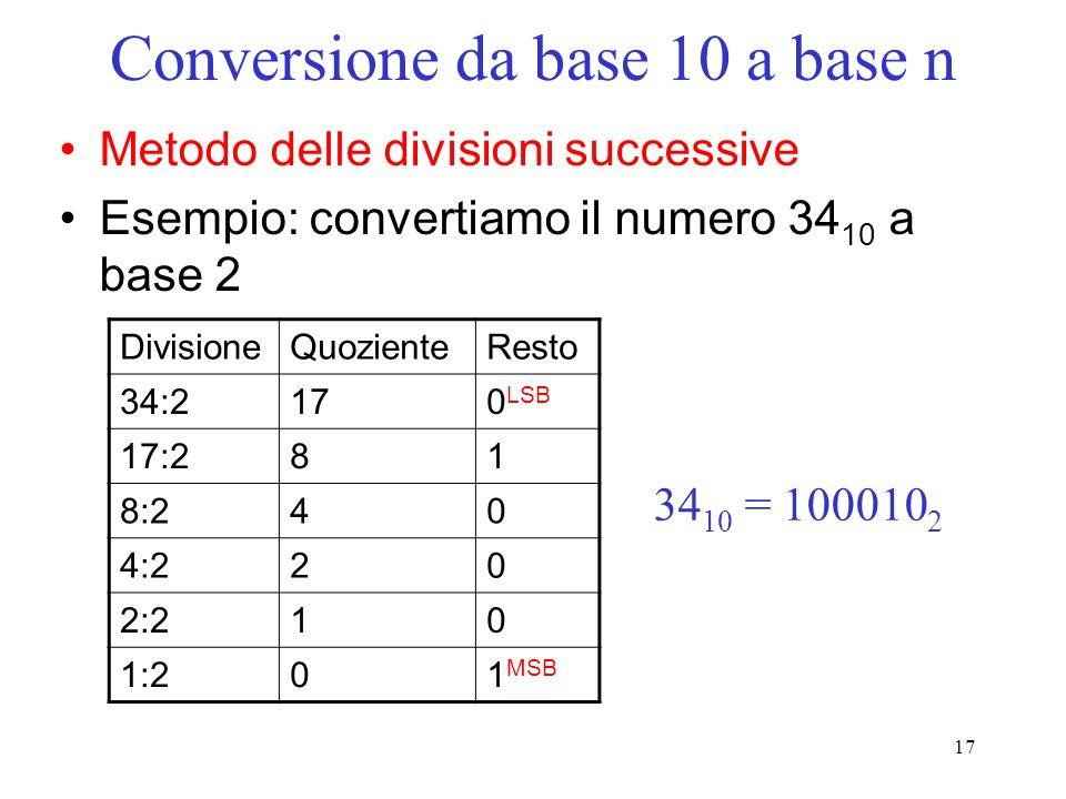 Conversione da base 10 a base n