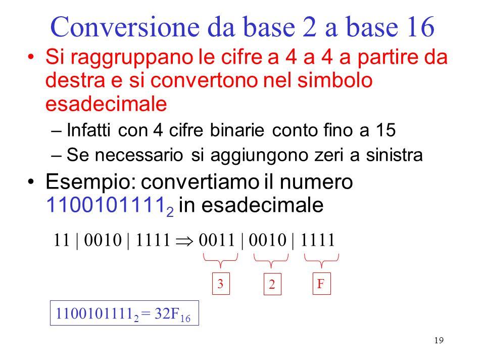 Conversione da base 2 a base 16