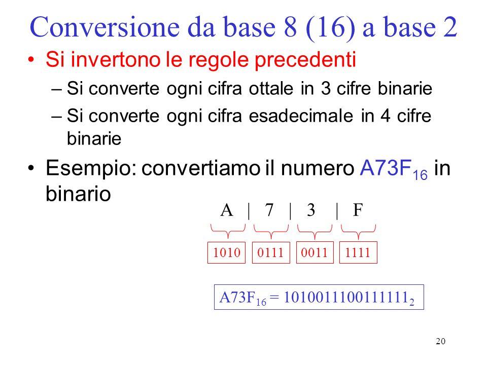 Conversione da base 8 (16) a base 2