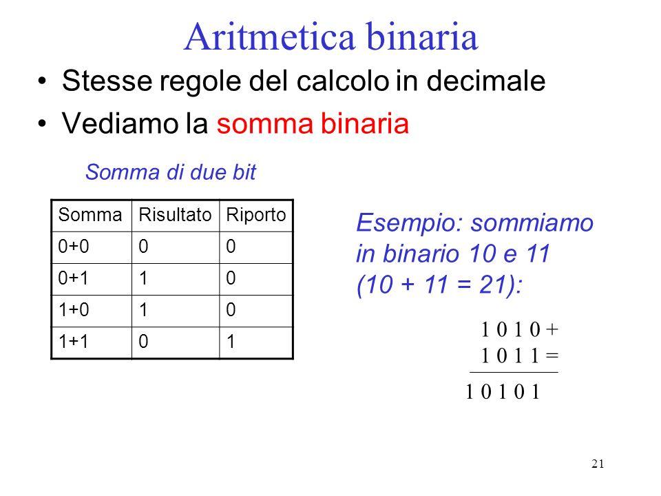 Aritmetica binaria Stesse regole del calcolo in decimale