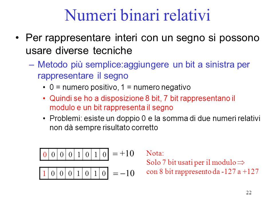 Numeri binari relativi