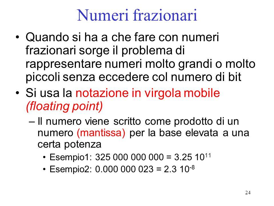 Numeri frazionari