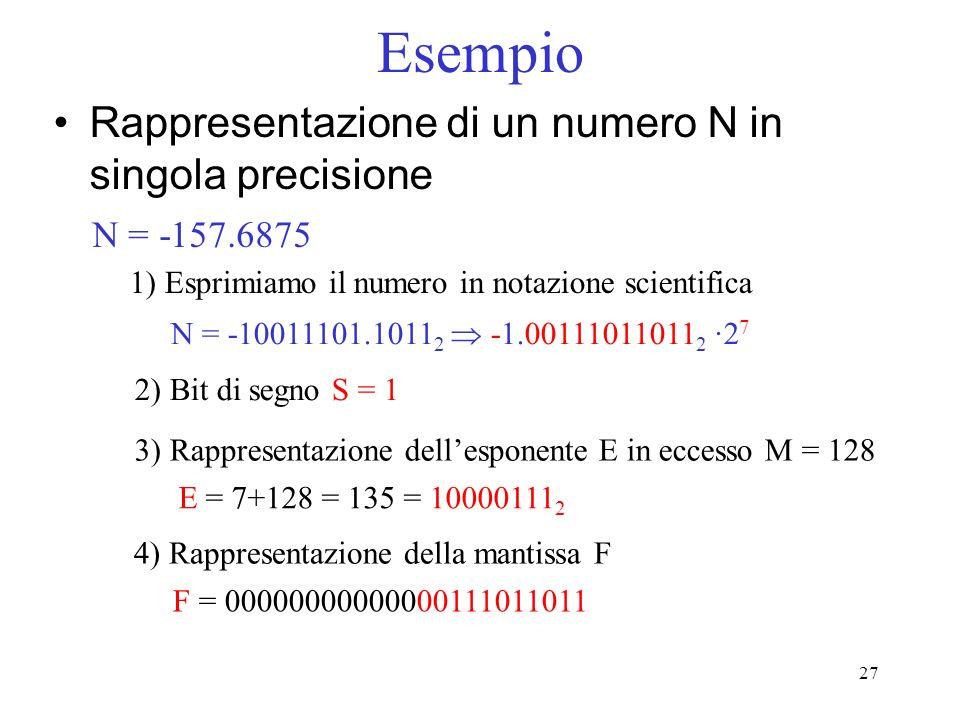 Esempio Rappresentazione di un numero N in singola precisione