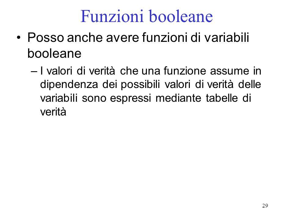 Funzioni booleane Posso anche avere funzioni di variabili booleane