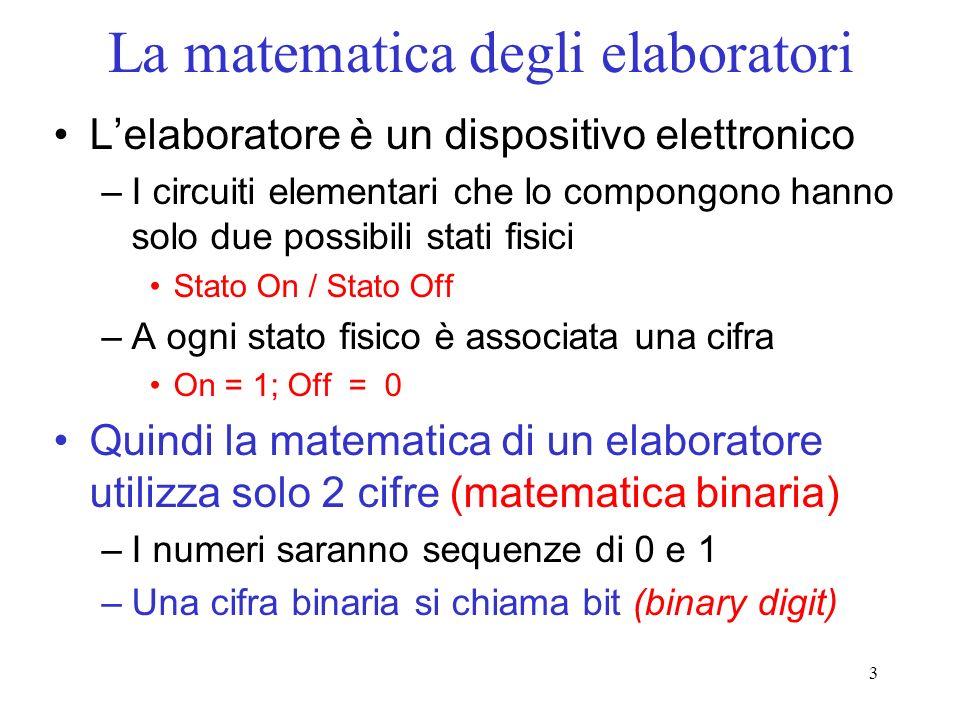 La matematica degli elaboratori